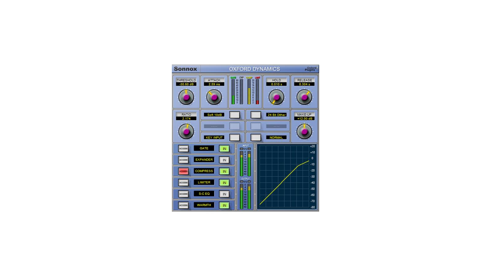 141202_sonnox_dynamics_1600
