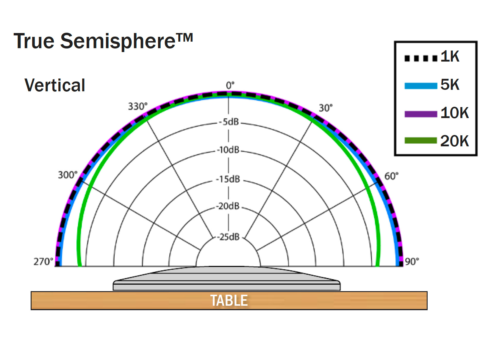 fig-ctb30-semisphere