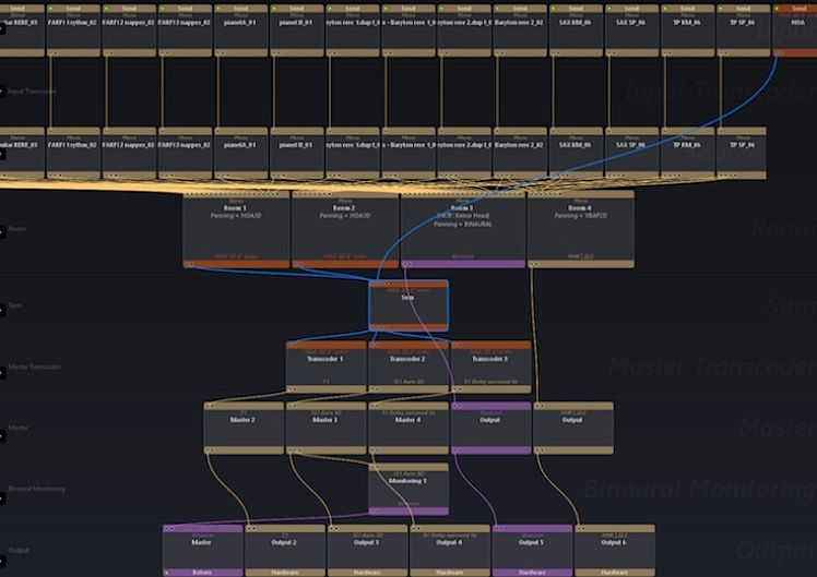 spat_revolution_setup