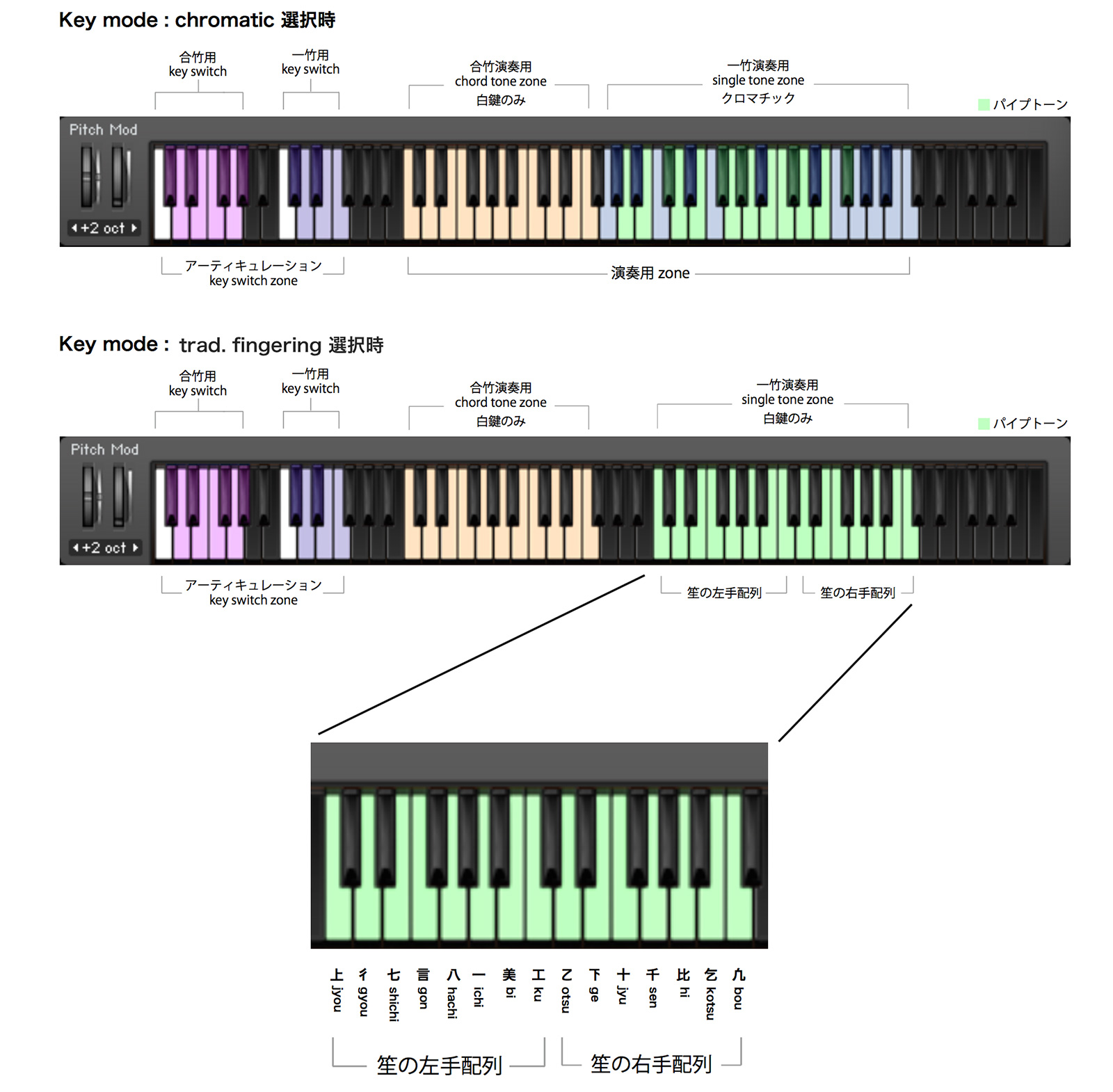 11_key-mode_layout