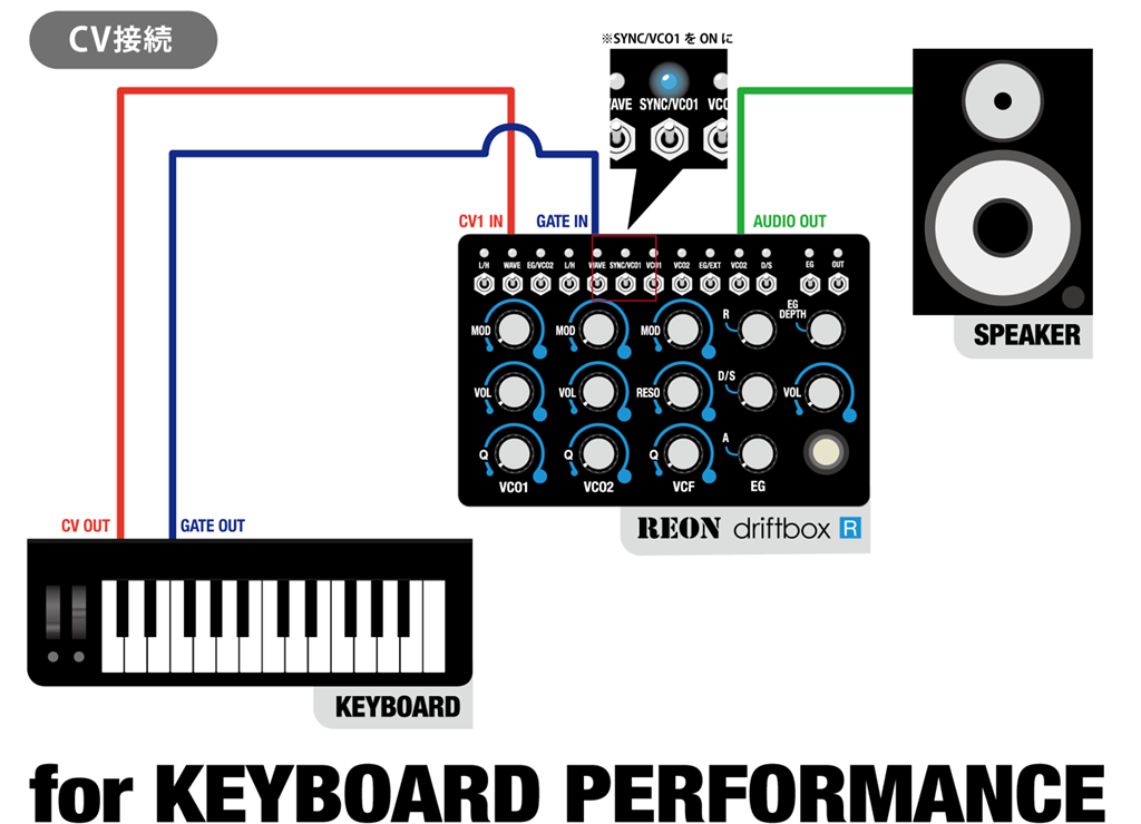 for_keyboard_performance_rs